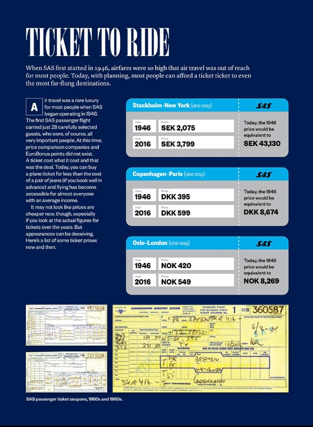 Flygbiljetter och inflation